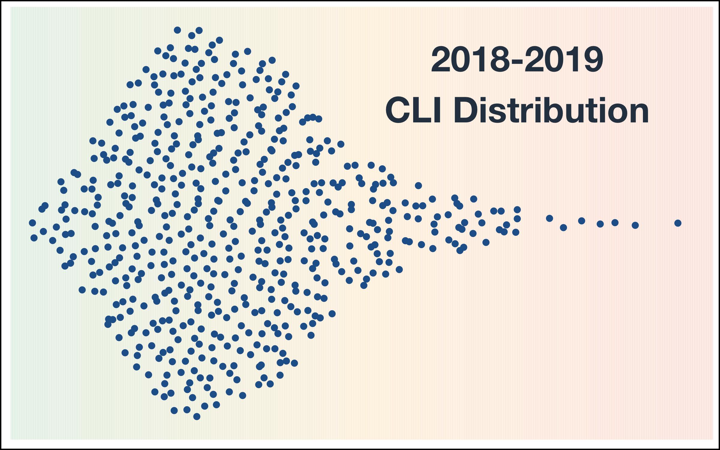 2018-2019 CLI Distribution